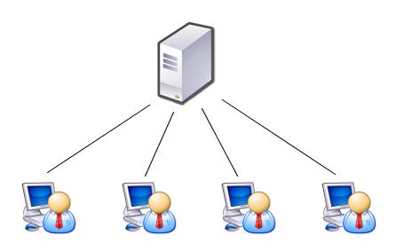 servidor de arquivos são paulo